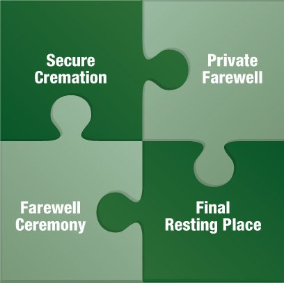 moles considering cremation 5